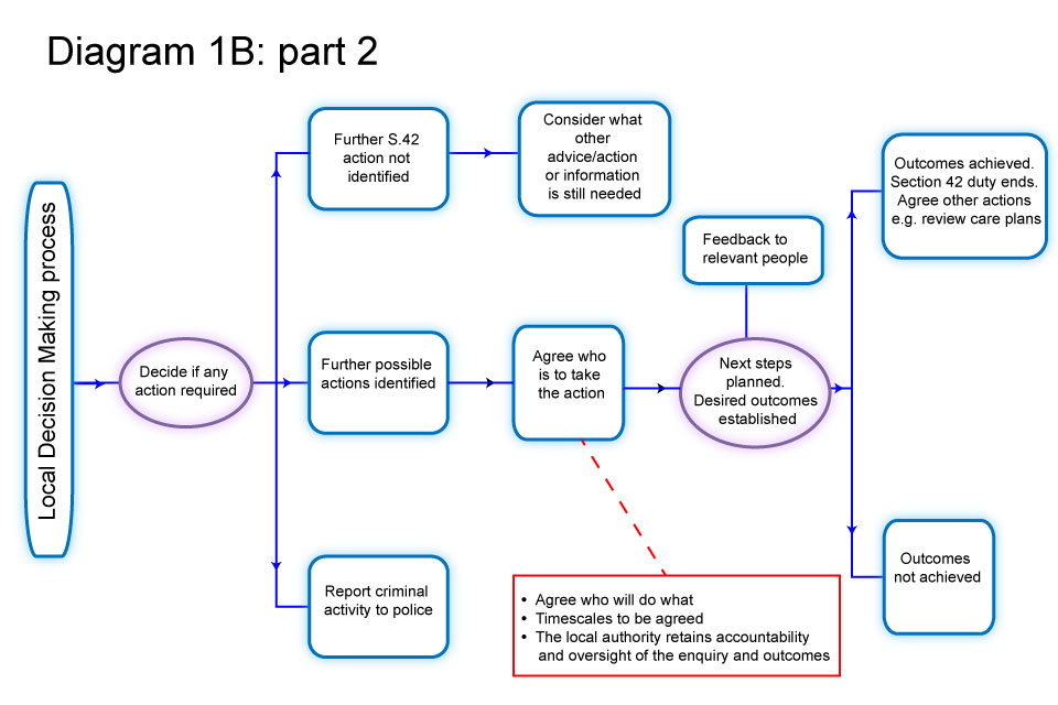 Diagram-1B-part-2